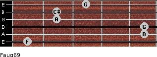 Faug6/9 for guitar on frets 1, 5, 5, 2, 2, 3