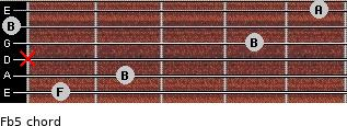 F(b5) for guitar on frets 1, 2, x, 4, 0, 5