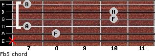 F(b5) for guitar on frets x, 8, 7, 10, 10, 7