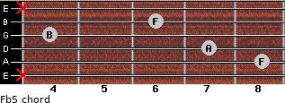 F(b5) for guitar on frets x, 8, 7, 4, 6, x