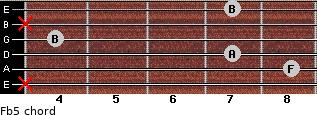 F(b5) for guitar on frets x, 8, 7, 4, x, 7