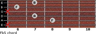 F(b5) for guitar on frets x, 8, 7, x, 6, 7