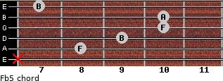 F(b5) for guitar on frets x, 8, 9, 10, 10, 7
