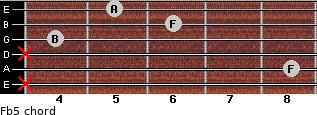 F(b5) for guitar on frets x, 8, x, 4, 6, 5