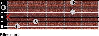 Fdim for guitar on frets 1, 2, x, 4, 0, 4