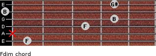 Fdim for guitar on frets 1, x, 3, 4, 0, 4