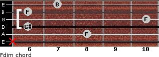 Fdim for guitar on frets x, 8, 6, 10, 6, 7