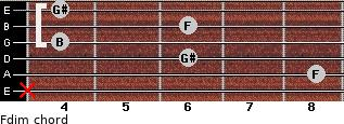 Fdim for guitar on frets x, 8, 6, 4, 6, 4