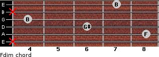 Fdim for guitar on frets x, 8, 6, 4, x, 7