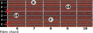 Fdim for guitar on frets x, 8, 6, x, 9, 7