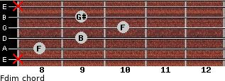Fdim for guitar on frets x, 8, 9, 10, 9, x
