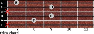 Fdim for guitar on frets x, 8, 9, x, 9, 7