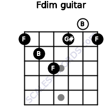Fdim for guitar on frets 1, 2, 3, 1, 0, 1
