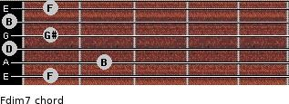 Fdim7 for guitar on frets 1, 2, 0, 1, 0, 1