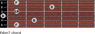 Fdim7 for guitar on frets 1, 2, 0, 1, 3, 1