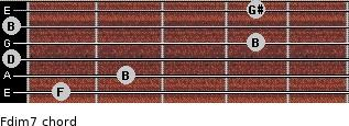 Fdim7 for guitar on frets 1, 2, 0, 4, 0, 4