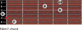 Fdim7 for guitar on frets 1, x, 0, 4, 3, 4