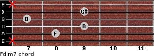 Fdim7 for guitar on frets x, 8, 9, 7, 9, x