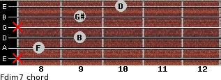 Fdim7 for guitar on frets x, 8, 9, x, 9, 10