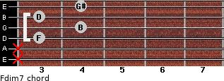 Fdim7 for guitar on frets x, x, 3, 4, 3, 4