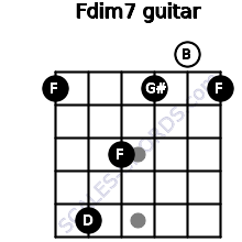 Fdim7 for guitar on frets 1, 5, 3, 1, 0, 1