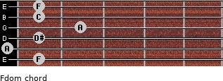 Fdom for guitar on frets 1, 0, 1, 2, 1, 1