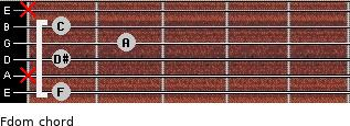 Fdom for guitar on frets 1, x, 1, 2, 1, x