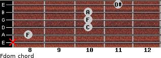 Fdom for guitar on frets x, 8, 10, 10, 10, 11