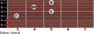 Fdom for guitar on frets x, x, 3, 5, 4, 5