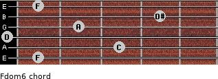 Fdom6 for guitar on frets 1, 3, 0, 2, 4, 1