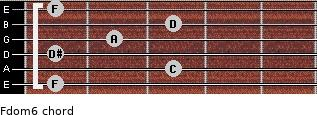Fdom6 for guitar on frets 1, 3, 1, 2, 3, 1