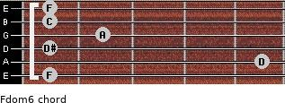 Fdom6 for guitar on frets 1, 5, 1, 2, 1, 1