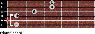 Fdom6 for guitar on frets 1, x, 1, 2, 3, 3
