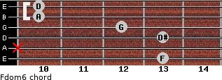 Fdom6 for guitar on frets 13, x, 13, 12, 10, 10