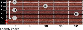 Fdom6 for guitar on frets x, 8, 12, 8, 10, 8