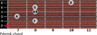 Fdom6 for guitar on frets x, 8, 7, 8, 8, 10