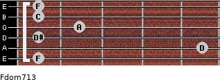 Fdom7/13 for guitar on frets 1, 5, 1, 2, 1, 1