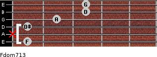 Fdom7/13 for guitar on frets 1, x, 1, 2, 3, 3