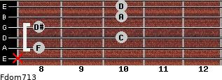 Fdom7/13 for guitar on frets x, 8, 10, 8, 10, 10