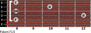 Fdom7/13 for guitar on frets x, 8, 12, 8, 10, 8