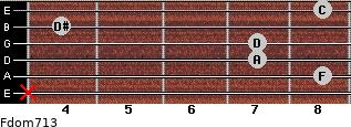 Fdom7/13 for guitar on frets x, 8, 7, 7, 4, 8
