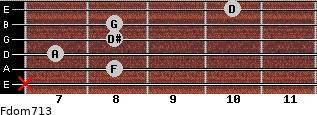 Fdom7/13 for guitar on frets x, 8, 7, 8, 8, 10