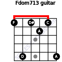 Fdom7/13 for guitar on frets 1, 5, 1, 2, 1, 5