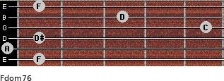 Fdom7/6 for guitar on frets 1, 0, 1, 5, 3, 1