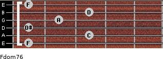 Fdom7/6 for guitar on frets 1, 3, 1, 2, 3, 1