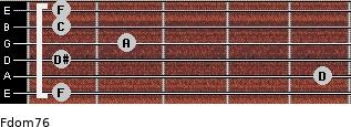 Fdom7/6 for guitar on frets 1, 5, 1, 2, 1, 1