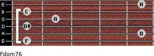 Fdom7/6 for guitar on frets 1, 5, 1, 2, 1, 5