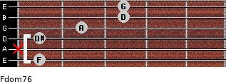 Fdom7/6 for guitar on frets 1, x, 1, 2, 3, 3