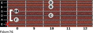 Fdom7/6 for guitar on frets x, 8, 10, 8, 10, 10