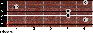 Fdom7/6 for guitar on frets x, 8, 7, 7, 4, 8